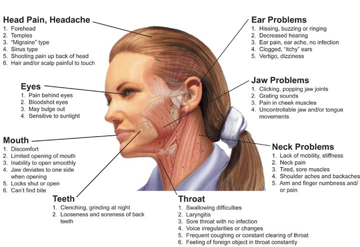 What Diagnosis Codes Should I Use for TMJ Headache Massage for Coverage